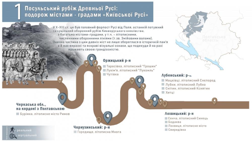Авторський маршрут у межах проєкту «Віртуальні мандрівки пам'ятками археології та історії Полтавщини»