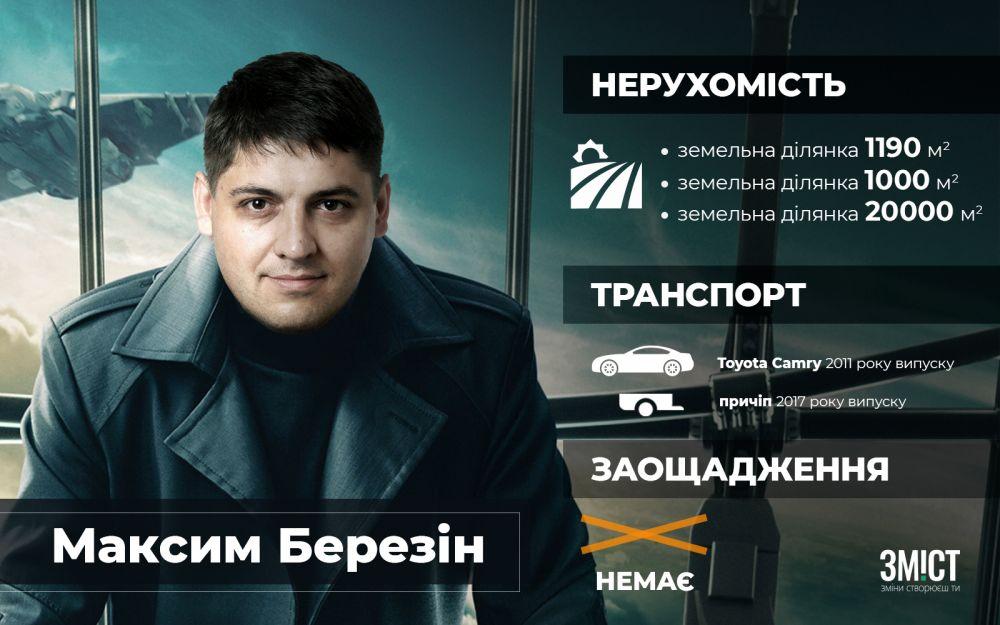 Заощадження і власність Максима Березіна