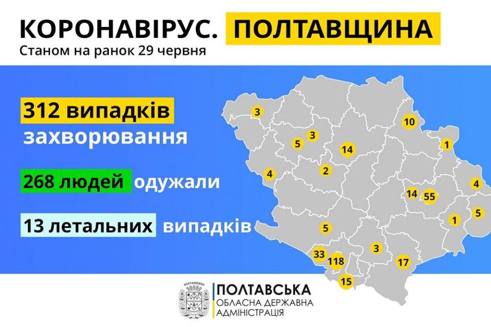 Статистика ПОДА