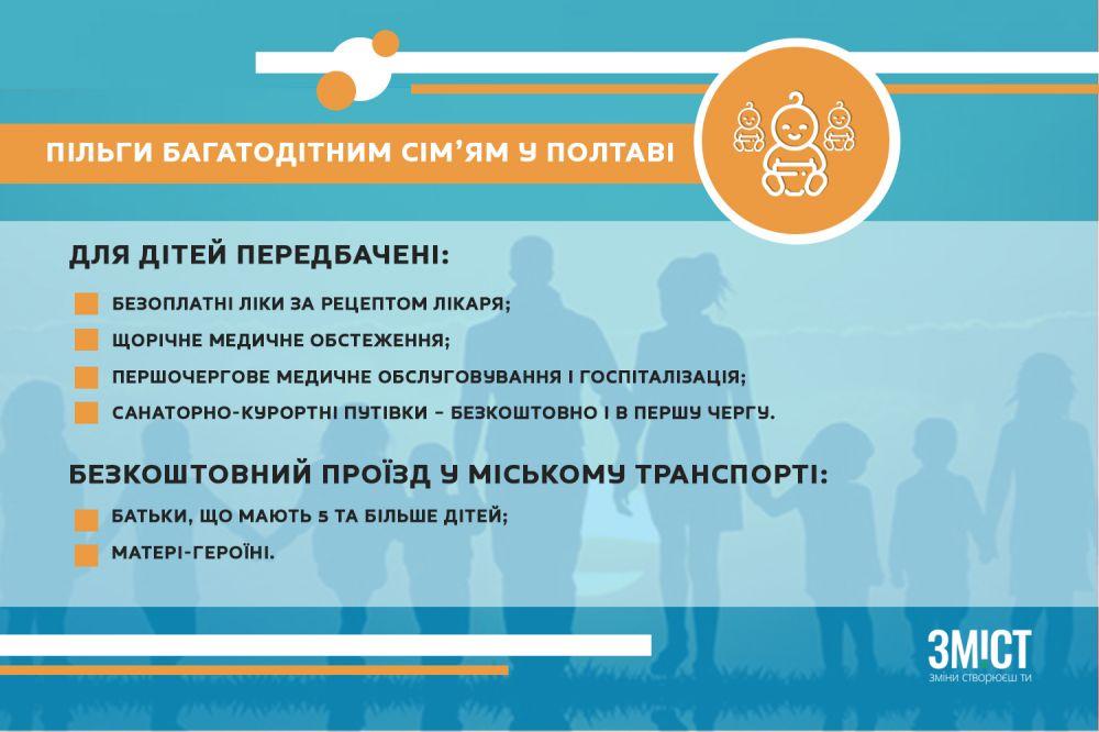 Інфографіка ЗМІСТу (за даними Департаменту охорони здоров'я та соціального розвитку Полтави)