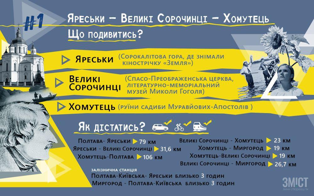 Інфографіка ЗМІСТ