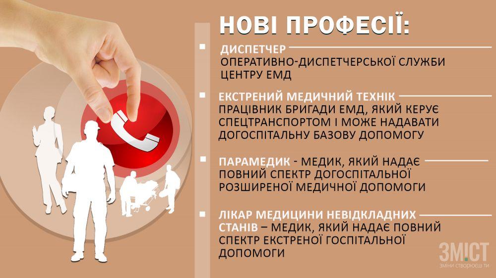 Що зміниться у роботі бригад екстреної допомоги на Полтавщині